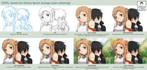 Steps: Sword Art Online Kirito and Asuna fanart by nime080