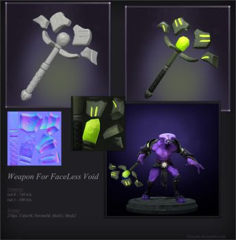Content for Dota 2 by gcayote
