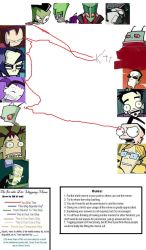 my Invader Zim Shipping Meme by FluffleNeCharka (1 by Kyler-Thy-Ripper