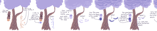 Tree Tutorial (how I draw trees?) by TerenryRM