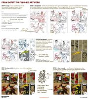 How to get from Script to Artwork by EMPAYAcomics