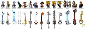 Future Keyblades by ToraKingz
