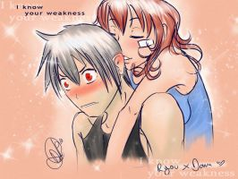 I know your Weakness by d3stIc3