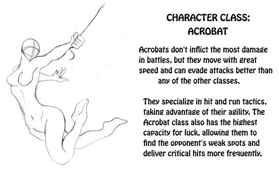 Supreme Character Class - Acrobat by Trueform