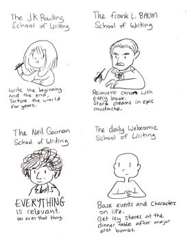 Writing styles by secondlina