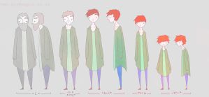Lawrence - Character Design by Distorted-Eye