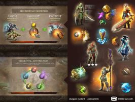Dungeon Hunter 5 Loading Hints by Panperkin