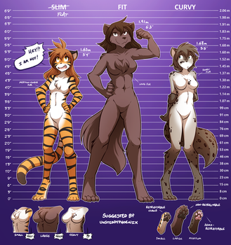 Body Styles by Twokinds