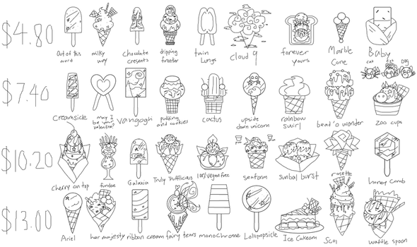 Ice cream ideas(wip) by TheCatQueen10