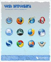Web Browser Wrinkle by kingyoART