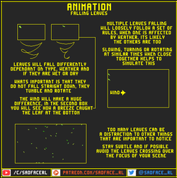 Animation Tutorial - Falling Leaves by SadfaceRL