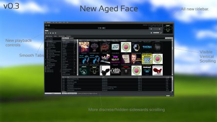 New Aged Face  (v0.3) [ABANDONED] by satuim