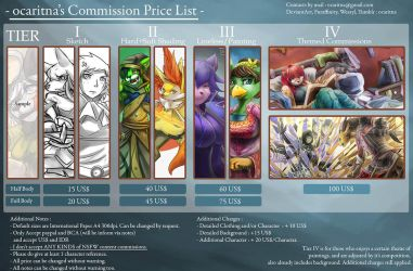 Commission Price List by ocaritna