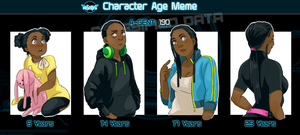 [A-gents] Age meme - 190 Tuesday by Neye