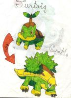 turtwig and grotle