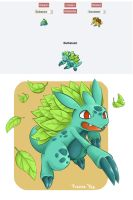 Pokemon Fusion: Bulbslash by yukinayee