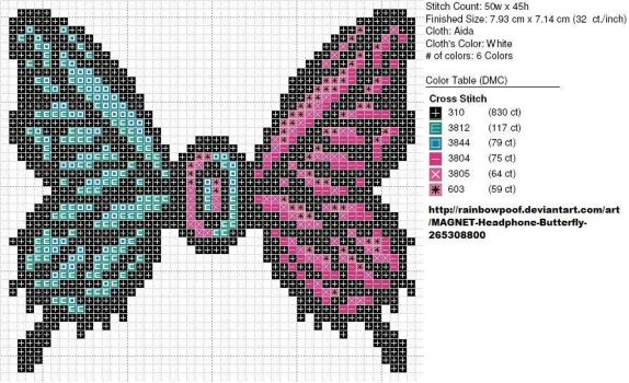 Butterfly by carand88