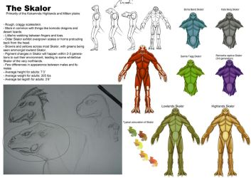 Andra: Skalor concept sheet by adz-grant
