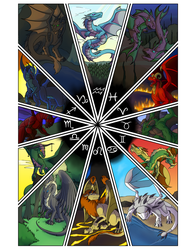 Zodiac Dragons - All Signs by dragonsong12