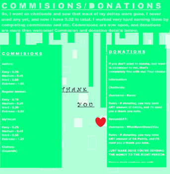 Commissions and Donations  [2/7/2015] by WhatHaveIDone2You