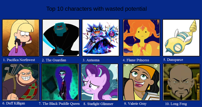 Top 10 Characters with Wasted Potential by TheDarkBrawler90
