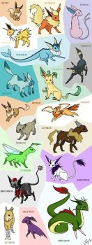 Eevee Evolutions by Benzophenone-4