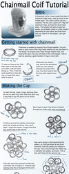 Chainmail Coif Tutorial by ofmyhats