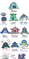 Mareanie Variations by pursuing-skeleton