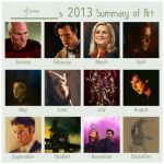 2013 Summary of Art by rflaum