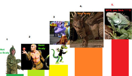 Levels of Scaly by Roses-and-Feathers