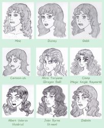 Art style challenge by Neruall