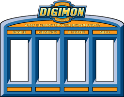 Digimon ~ What if Characters were Digiolutions? by 4xEyes1987
