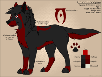 Cruor Bloodpaw October 2013 Reference by CodeXANA