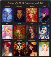 2017 Art Summary by dimary