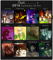 Summary 2016 by Please-be-careful