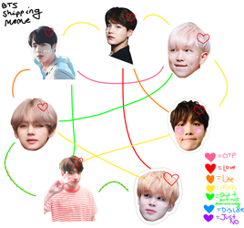 BTS shipping meme by CreamMuffins
