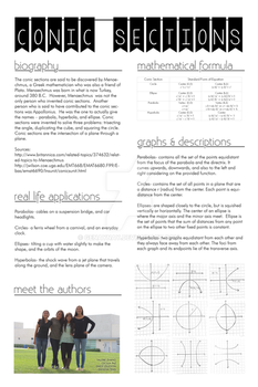 Conic Sections Poster by GENAYNAY