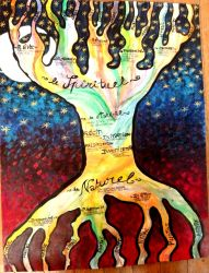 Tree Of Life by Renard-Magiconirique