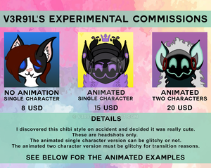 (OPEN - PRICE LOWERED) Commission Info July 2019