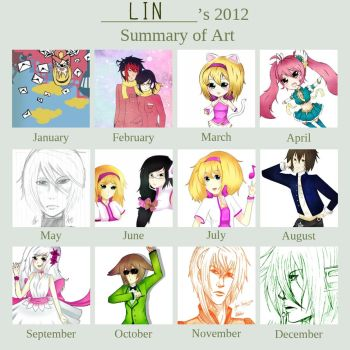 Art Summary Meme -2012- by TheSharliana