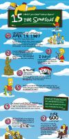 The Simpsons Infographic by curseofthemoon