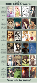 Improvement Meme 2010-2015 by laniessa
