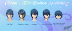 FE:A - Chrom in 5 different art styles! by Loustica