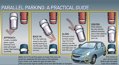 How to park. An infographic. by CRCavazos