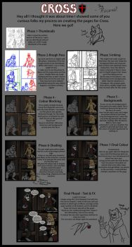 My Comic Process - Cross by DanaTrent