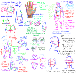 Tutorials by incaseyouart