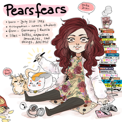 New ID 2015 by pearsfears