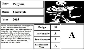 Papyrus Character Review by mlp-vs-capcom