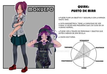 I'm a BNHA character! by mokuepo