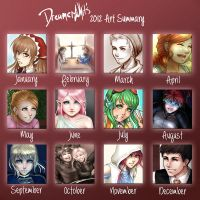 2012 Art Meme by DreamerWhit